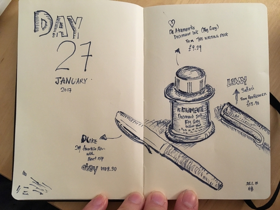 My inks and stuff; Fountain pen