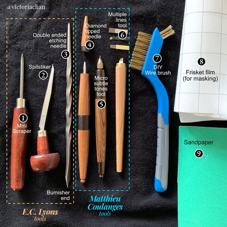 Tools list